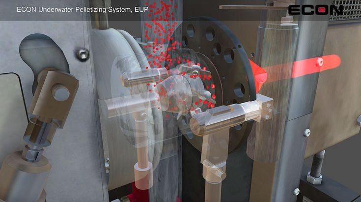 SKYFORM | INTERACTIVE 3D ANIMATION: ECON EUP