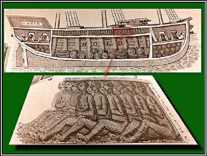 Pin 2 - Slaventransport