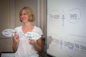 Shape coding for teaching grammar.