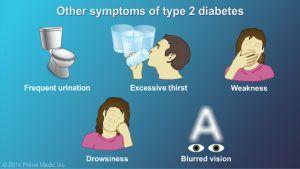 Figyelj ezekre a jelekre, a kezdődő cukorbetegség tünetei lehetnek!