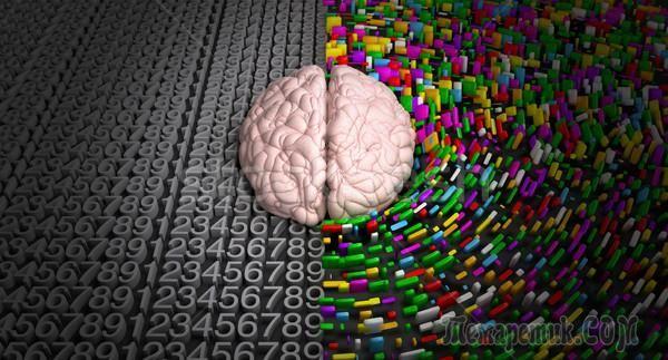 Математические задачи - Соответствия