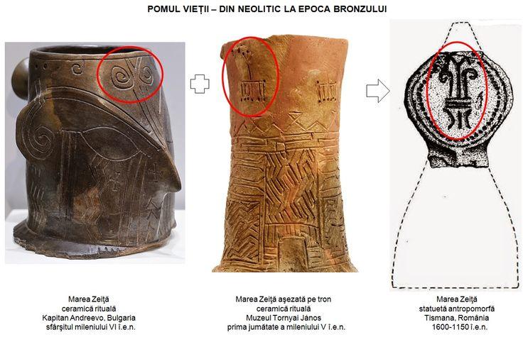 În epoca bronzului, după milenii de utilizare şi sintetizare a formelor sacre, Pomul Vieţii din zona dunăreană devenea stilizat şi abstract