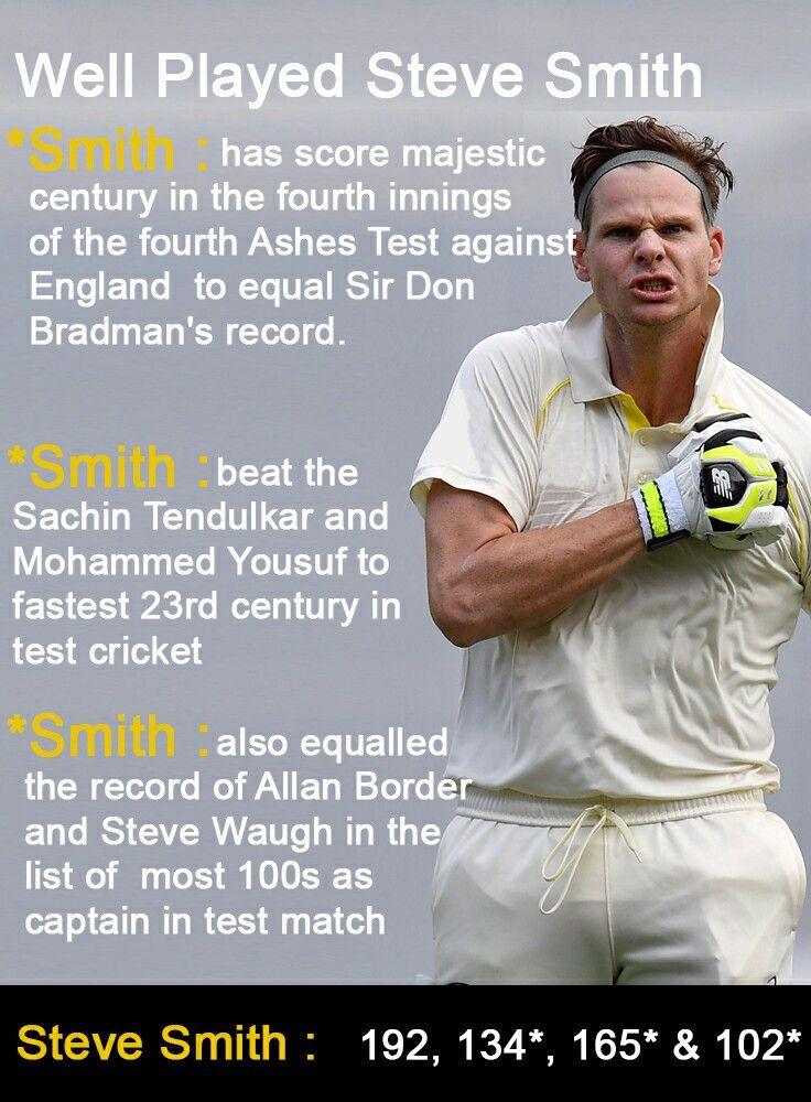 The Record-Making Machine Steve Smith #icc #ashes #test #stevesmith #cricket #AUSvsENG #Cricket #Australia #England