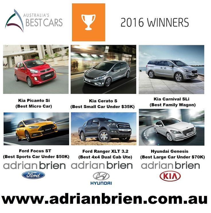 The 2016 Australia's Best Cars Awards were recently announced with Kia winning three, Ford winning two and Hyundai winning one award.  Australia's Best Cars is the most comprehensive, objective and transparent awards program in the country. They stand by each and every score they award which is why they publish them for you to see. They are the only awards program in the country that does so.  Click here to learn more…