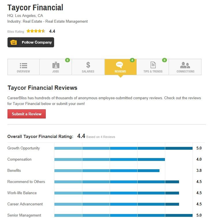 Taycor Financial Reviews on CareerBliss