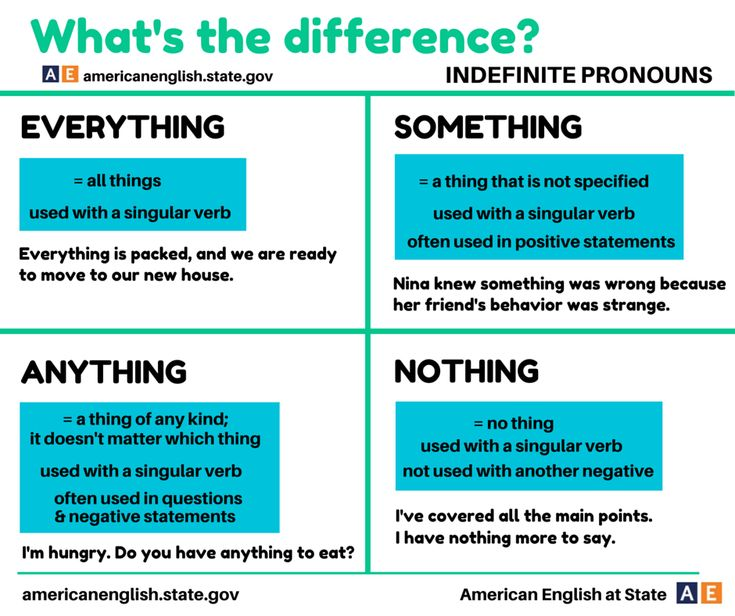 What's the Difference - Repinned by Chesapeake College Adult Ed. We offer free classes on the Eastern Shore of MD to help you earn your GED - H.S. Diploma or Learn English (ESL) . For GED classes contact Danielle Thomas 410-829-6043 dthomas@chesapeake.edu For ESL classes contact Karen Luceti - 410-443-1163 Kluceti@chesapeake.edu . www.chesapeake.edu