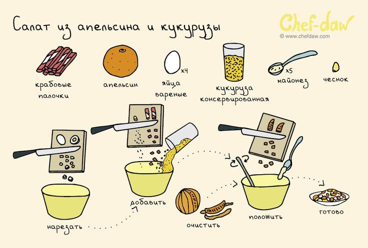 Салат из апельсина и кукурузы - chefdaw