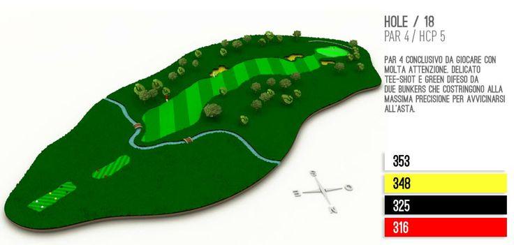 Hole 18 Golf Lignano
