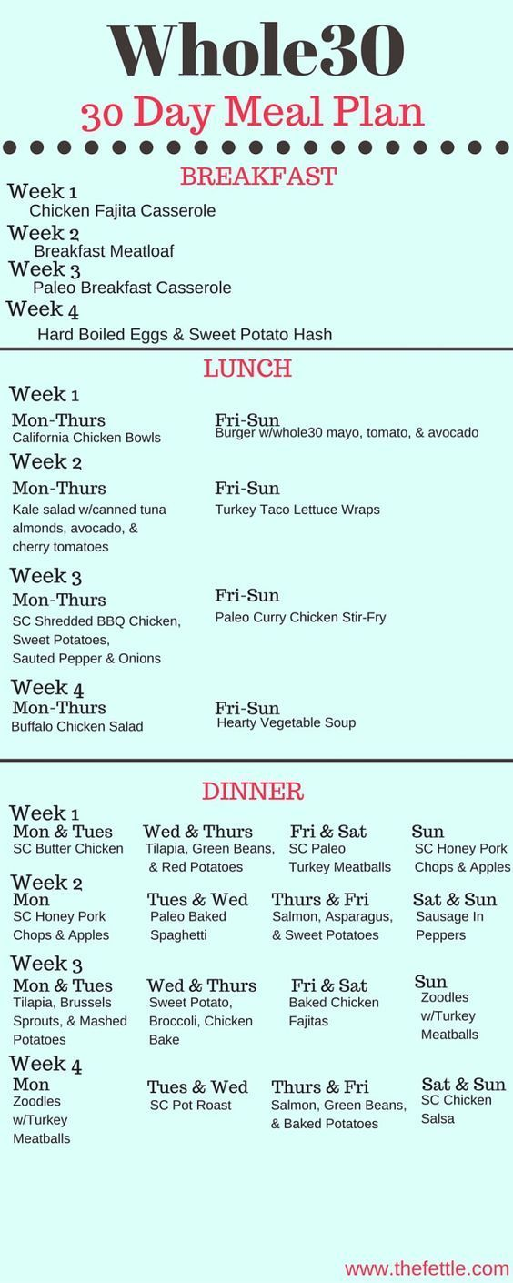 (27) The Whole30 Meal Plan 30 Days Of Meals The Fettle