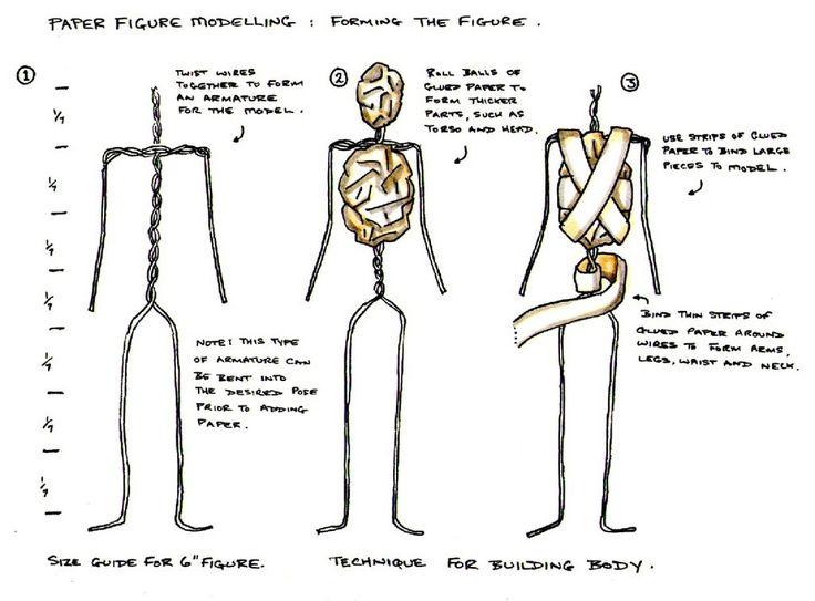 Old tutorial hand-outs. Papier mache figure #1. by MadunTwoSwords.deviantart.com on @DeviantArt