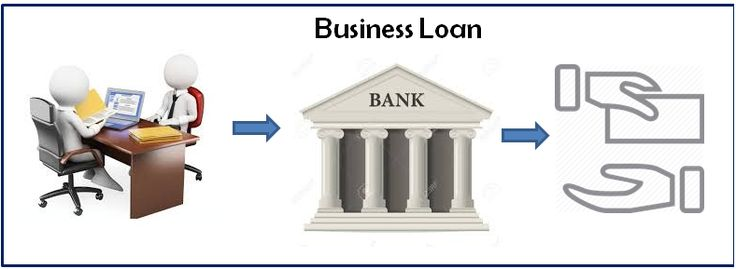 A payday loan is a short-term loan, normally for 500rs or less, that is normally payable on your next payday.http://www.finheal.com/business-loan-in-ghaziabad