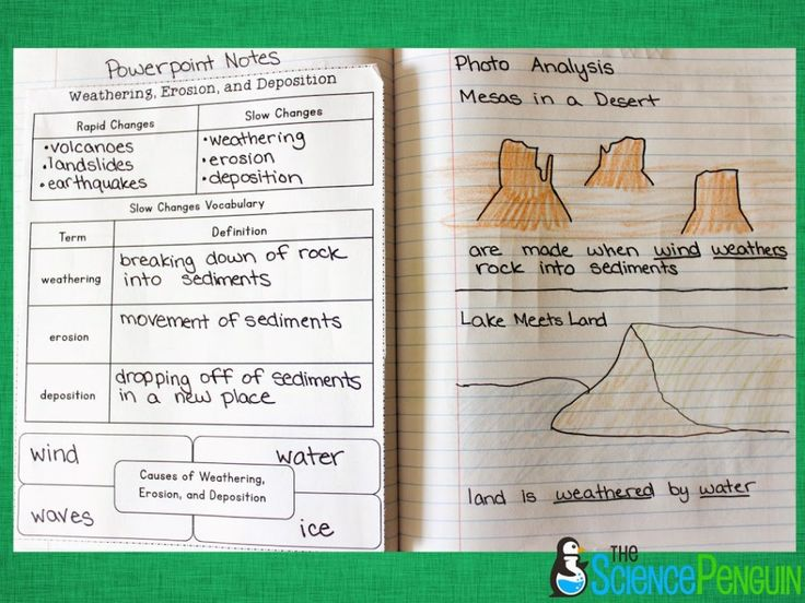 99 best images about weathering erosion soil on pinterest for Soil 4th grade science