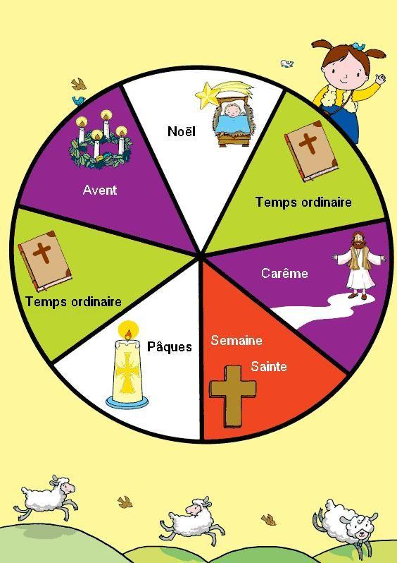 """Résultat de recherche d'images pour """"frise année liturgique"""""""