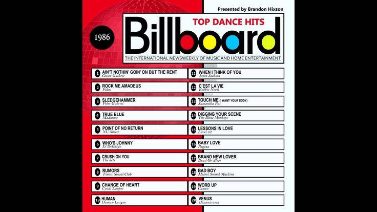 Billboard Top Dance Hits 1986 (2016 Full Album)