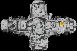 Engine BMW Motorcycle Information