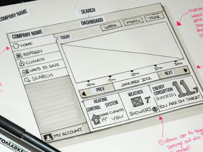 Wireframe for iPad App - kind of like the wireframes we'll be doing but way more detailed.