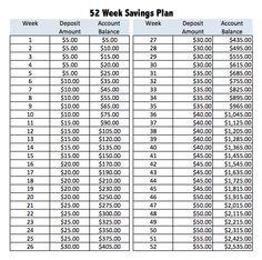 Aggressive 52 Week Savings Plan