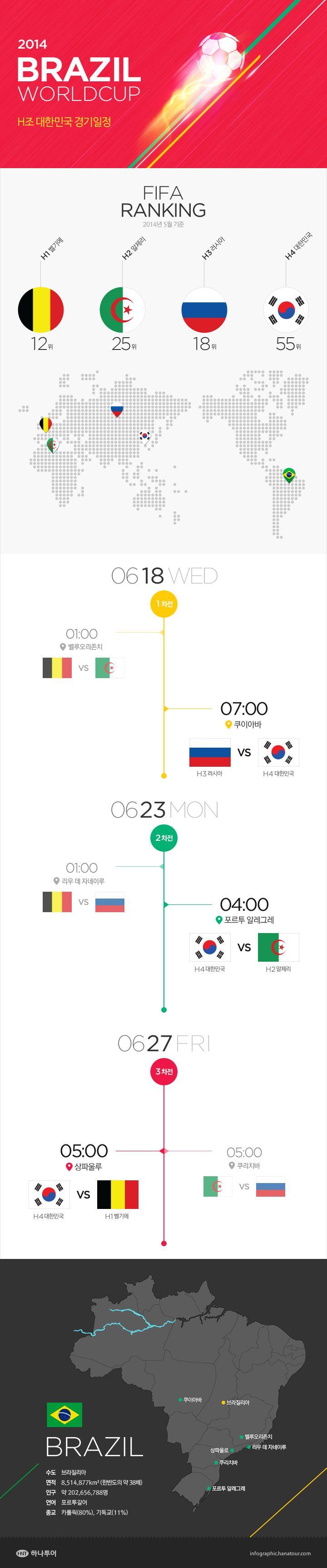 2014 Brazil #Worldcup Group H - #TeamKorea  #inforgraphic (2014)