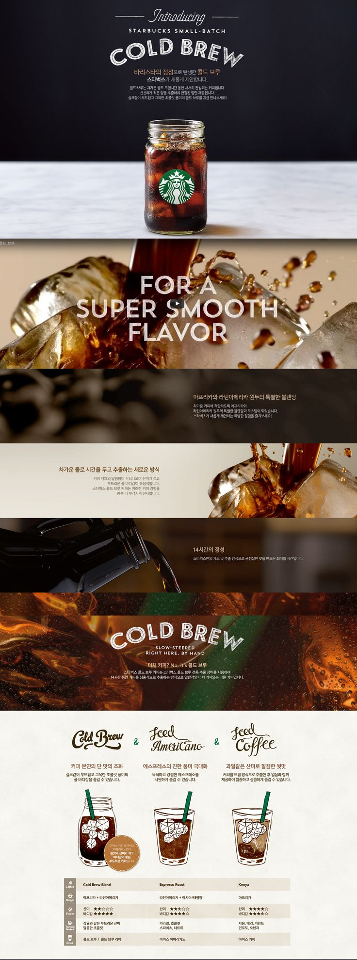 http://www.istarbucks.co.kr/store/store_coldbrew.do