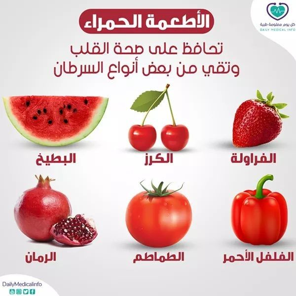 Pin By Nor Elhoda On معلومه صحية Health Facts Food Food Nutrition