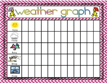 daily weather graph-laminate and use a dry erase marker