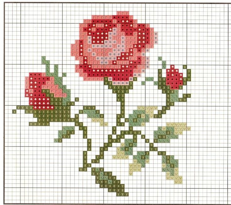 miniature needlework chart ... no color chart available, just use pattern chart as your color guide.. or choose your own colors...