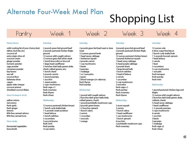 AIP is less confusing with a handy shopping guide from The Autoimmune Paleo Cookbook