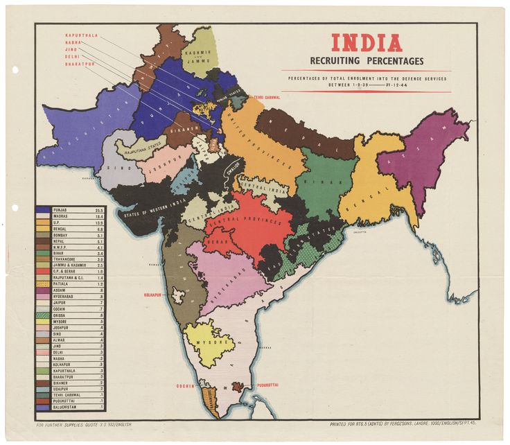 Map showing recruiting percentages from different regions of British India and the states into the Indian army (WO 32/14406)