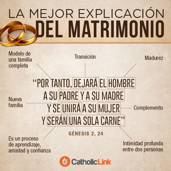 Biblia Habla Matrimonio : Mejores ideas sobre versículos el matrimonio en