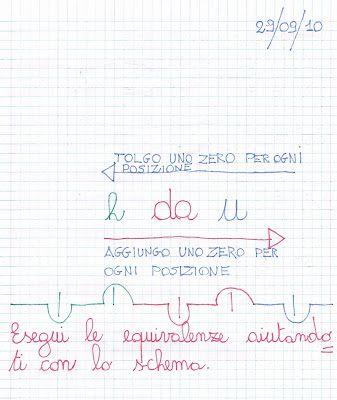 Didattica Scuola Primaria: matematica_classe_terza