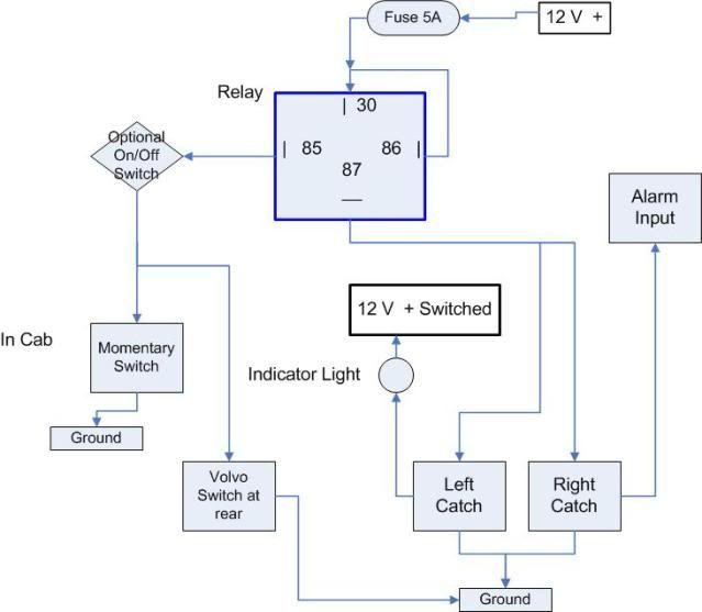 1981 gmc power window diagram | ... .elcaminocentral.com ...