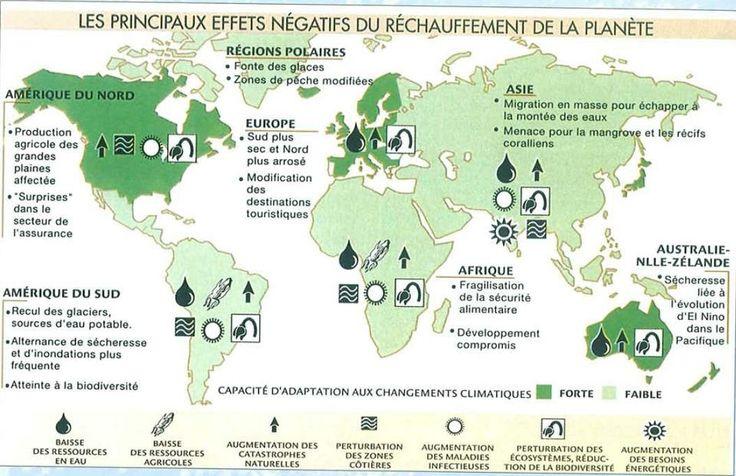 les principaux effets négatifs du réchauffement de la planète