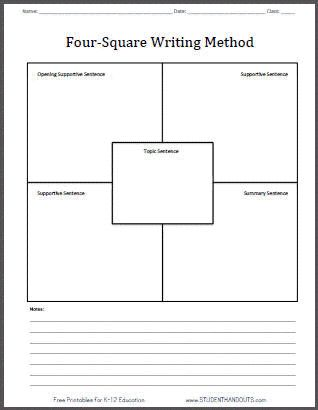Four-square writing method blank printable worksheet free to print. Helps students learn how to stay focused and write a proper paragraph.