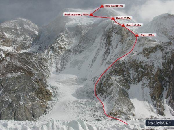 Szlak na Broad Peak, którym szła polska wyprawa