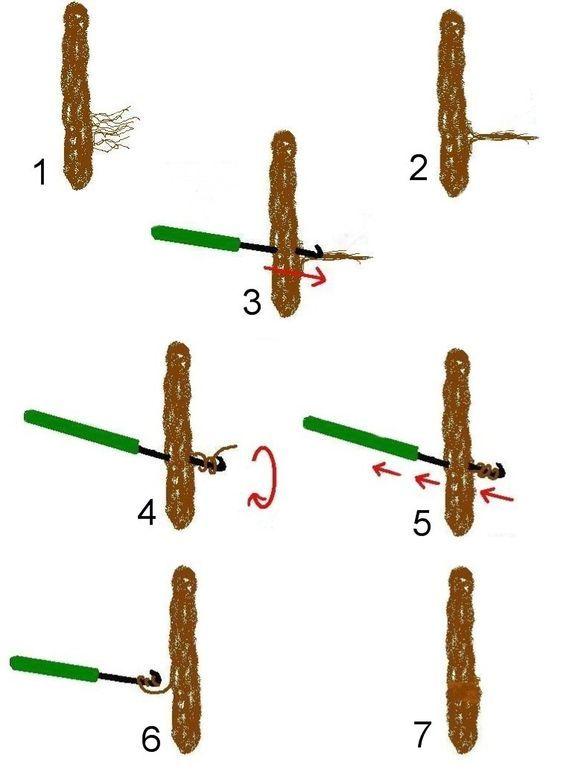 How Dreadlocks are crochet-ed http://jbrobinblog.com/2016/11/29/dreadlocks-maintenance/