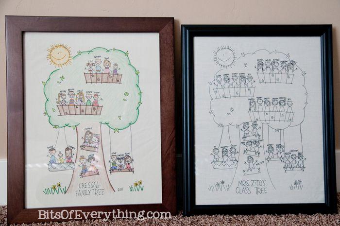 So cute for family tree keepsake.