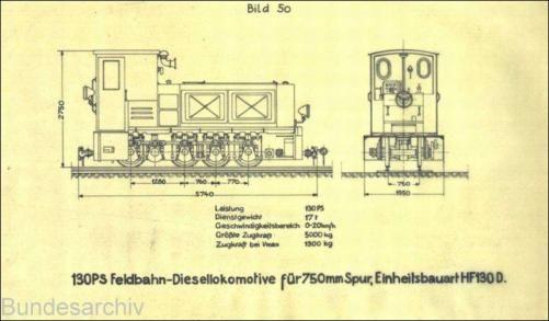 """Bundesarchiv - """"Der General der Eisenbahntruppen auf Dienstreise an der Ostfront"""""""