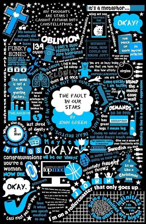 #tfios #book #johngreen #perfect #sad #quotes #love #hazel #gus #bestbookever #okay? #okay