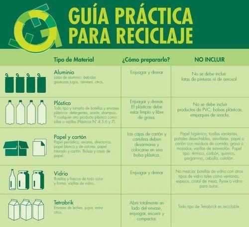 #Recicla y ayuda a cuidar el medio ambiente con esta guía para #reciclaje.