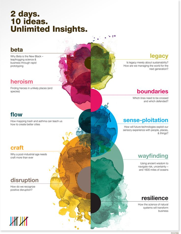 10 conference poster 2014 brand campaign for the event developed a palette of 10 colors each representative of an idea to be explored at the event - Poster Design Ideas