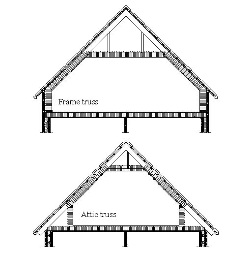 92 best arch elements trusses images on pinterest for Truss lofts