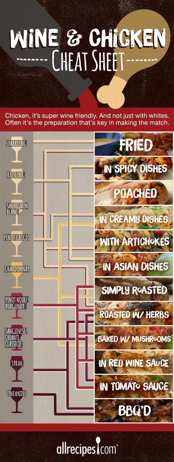 Maridaje de #vino y #pollo #wine #chicken