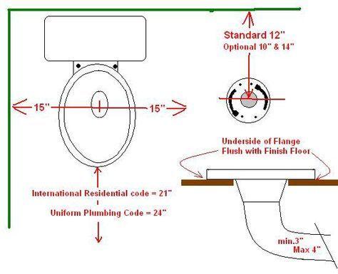 Toilet Rough In Dimensions Toilet Rough In Bathroom Plumbing Plumbing Plumbing Repair