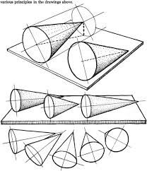 Image result for cylinder from angle drawing