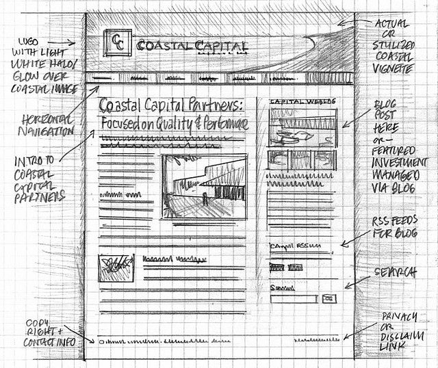 Coastal Capital Partners Wireframe Sketch by Mike Rohde, via Flickr