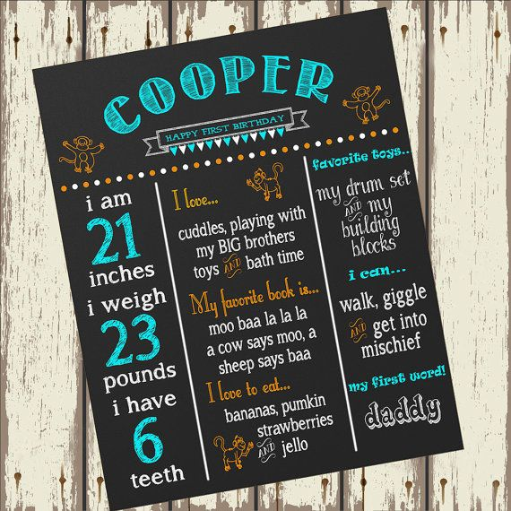 Printable First Birthday Chalkboard Poster Sign Board