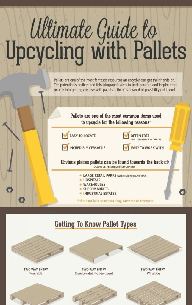 Pallet infographic