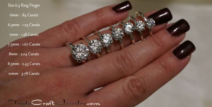 Hearts Amp Arrows Cut Round Brilliant Cz Engagement Rings In