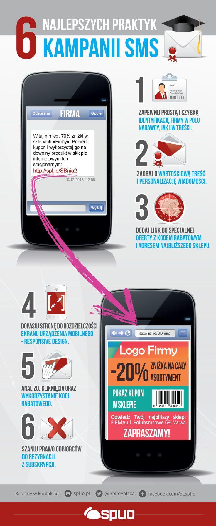 6 trików na skuteczne SMS-y promocyjne | Interaktywnie.com