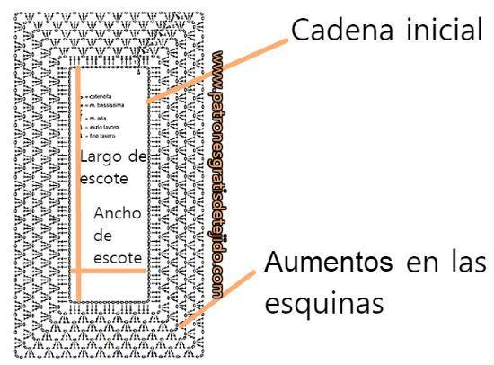 Molde túnica crochet
